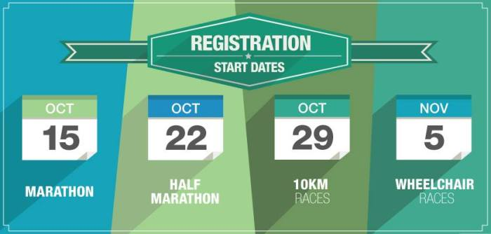 HK Marathon 2014 Registration