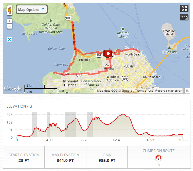 Route from file  2013 09 22 13 48 14 00 00  in San Francisco  CA   MapMyRun